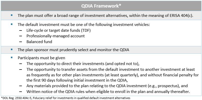 QDIA Framework